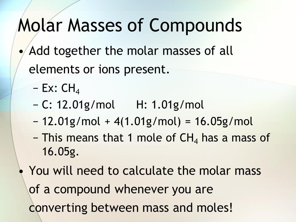 Molar Masses of Compounds