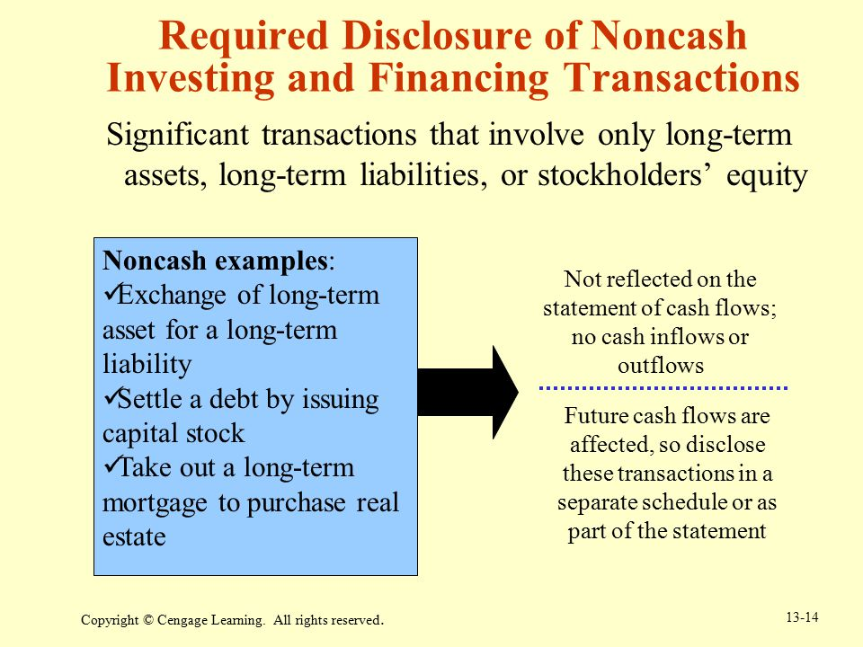 Required Disclosure of Noncash Investing and Financing Transactions