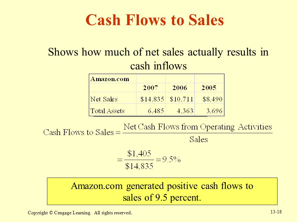 Cash Flows to Sales Shows how much of net sales actually results in cash inflows. Amazon.com generated positive cash flows to.