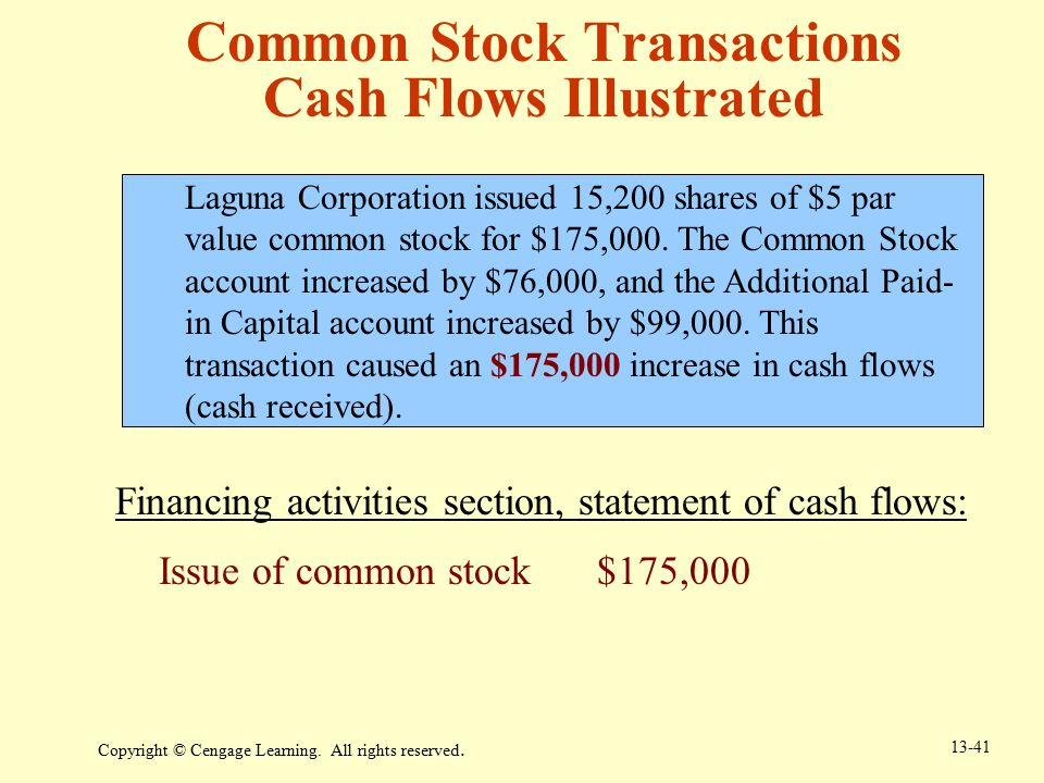 Common Stock Transactions Cash Flows Illustrated