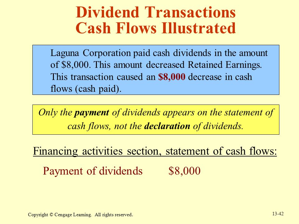Dividend Transactions Cash Flows Illustrated