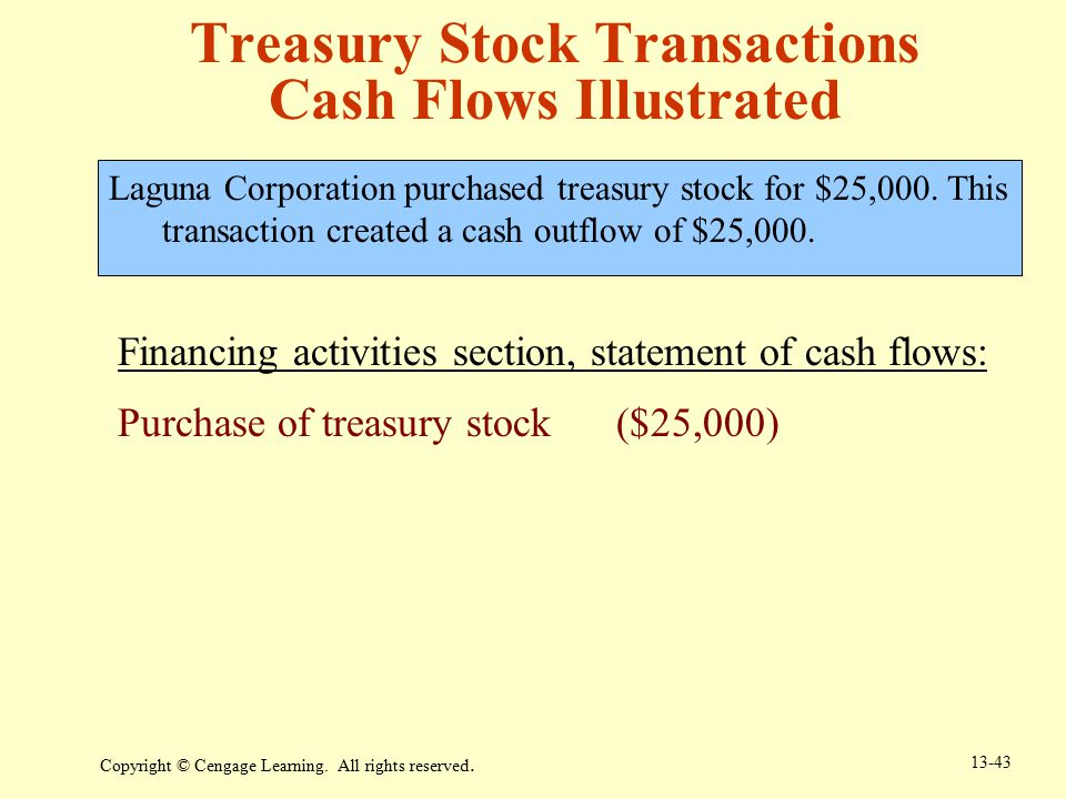 Treasury Stock Transactions Cash Flows Illustrated