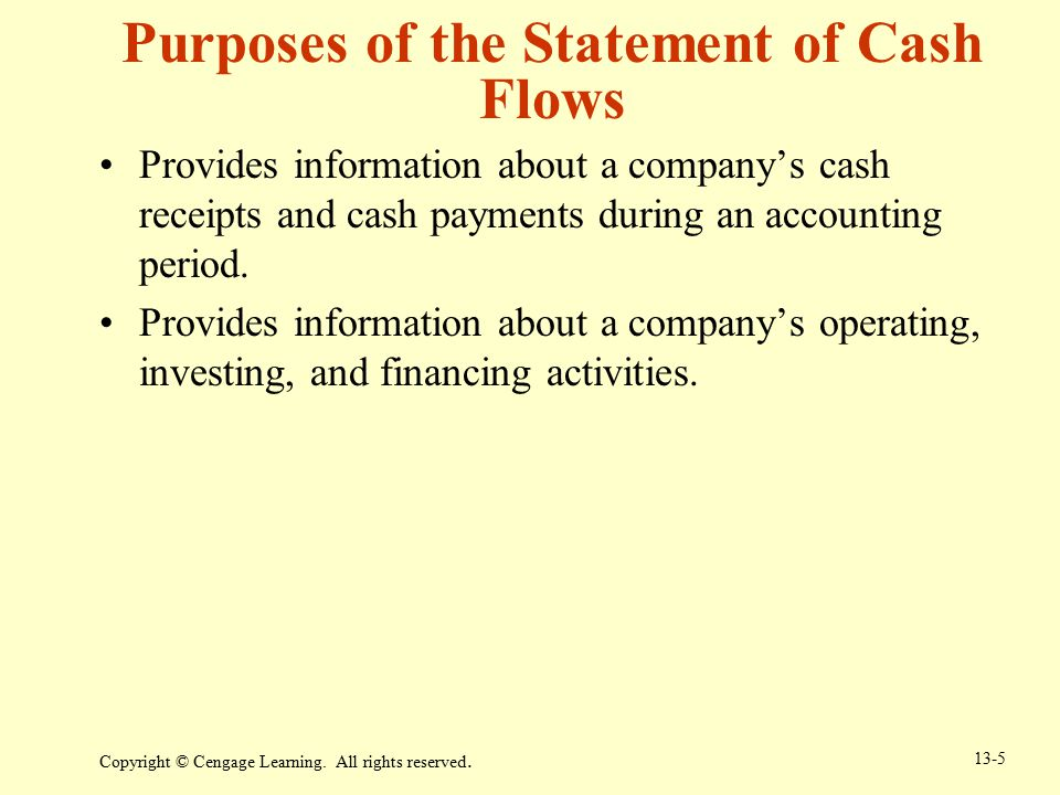 Purposes of the Statement of Cash Flows