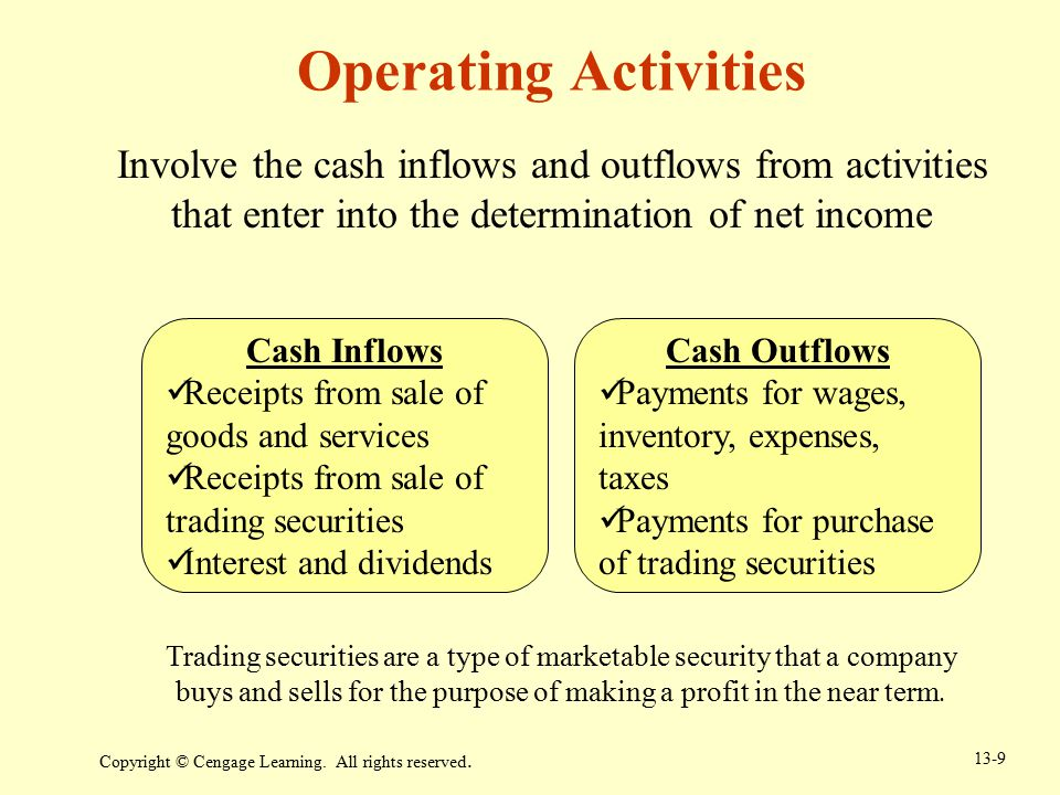 Operating Activities Involve the cash inflows and outflows from activities that enter into the determination of net income.