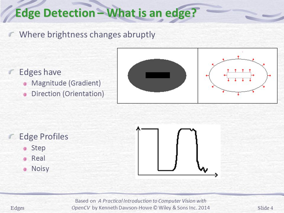 Edge Detection Contour Segmentation Hough Transform - ppt