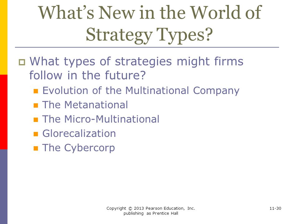 What's New in the World of Strategy Types