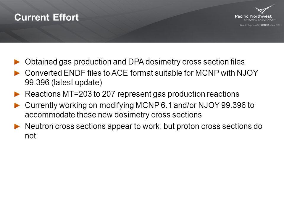 MCNP Status David Wootan Pacific Northwest National