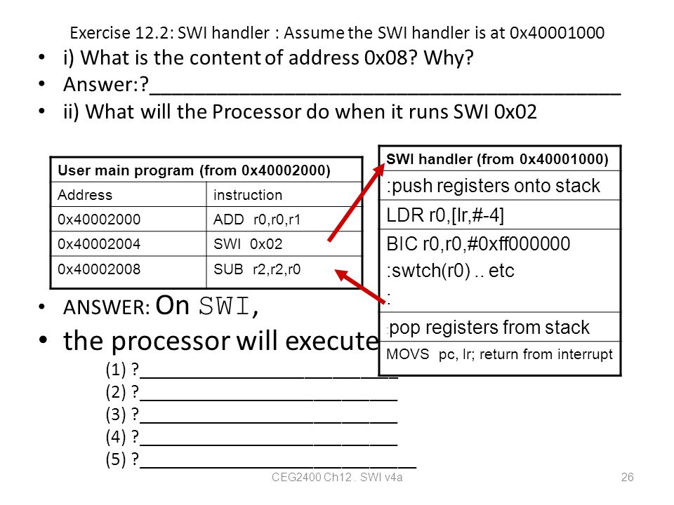 Chapter 12 Software Interrupts Swi And Exceptions Ppt Download