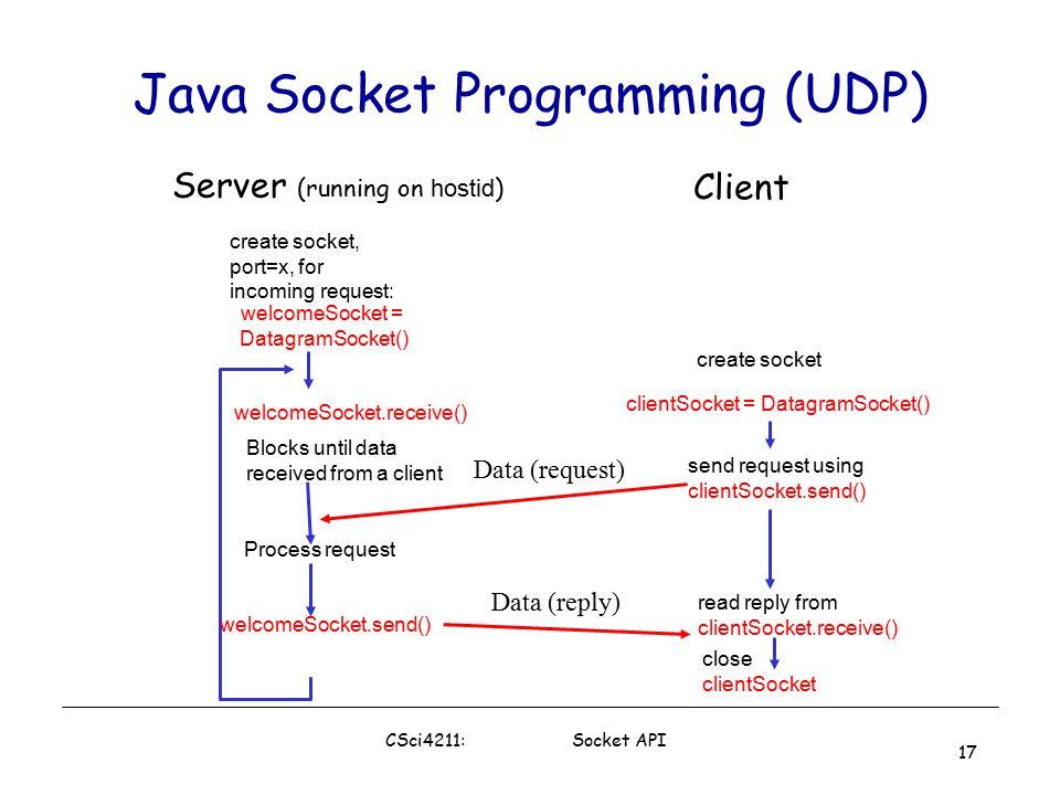 Socket Programming Socket Programming Overview Java Socket