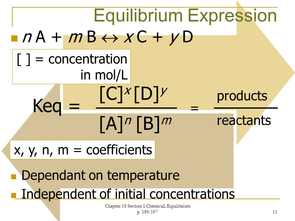 Chemical Equilibrium Chapter 18 Modern Chemistry Ppt Video Online. 11 Equilibrium Expression. Worksheet. Ap Chemistry Worksheet Keq Questions At Mspartners.co