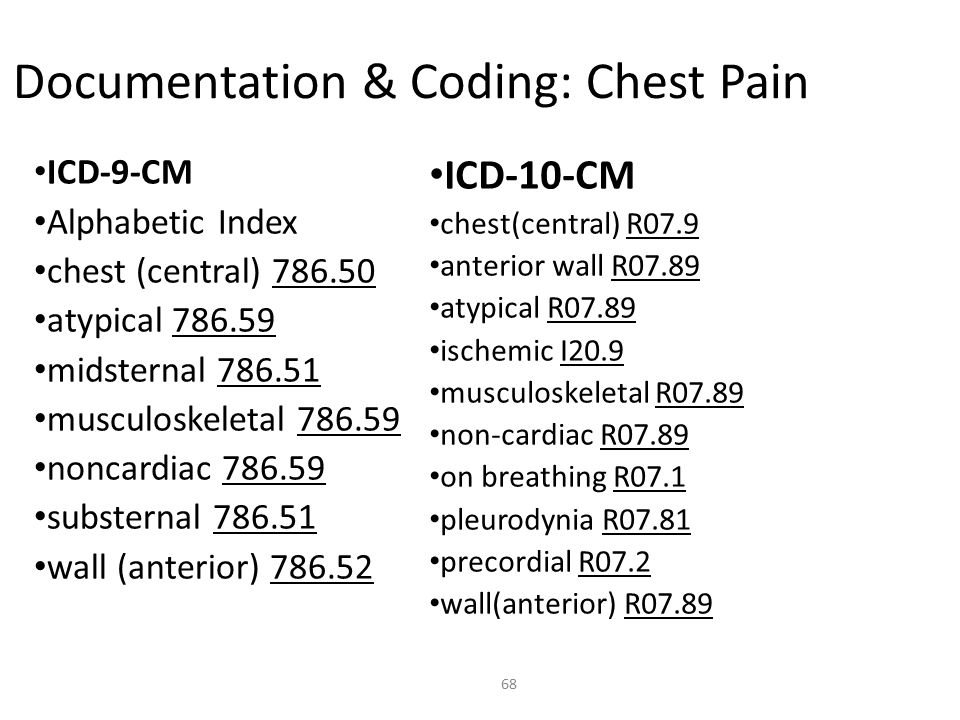 Overview of ER Dx Coding in ICD-10-CM - ppt download