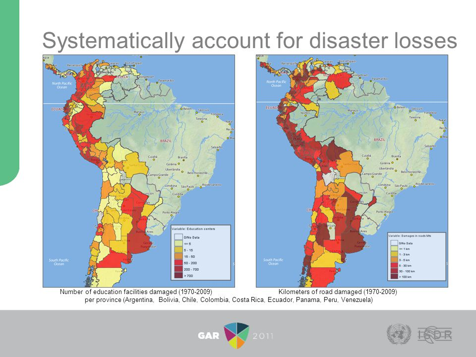 Systematically account for disaster losses