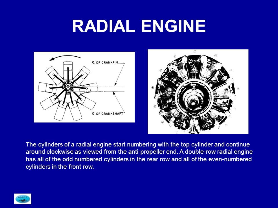 radial engine front diagram wiring diagram database radial engine exploded drawing module 16 piston engines ppt download model radial engines radial engine front diagram