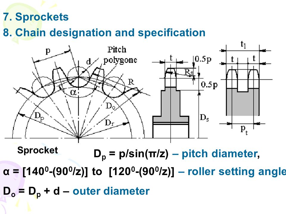 Sprocket diameter calculator.