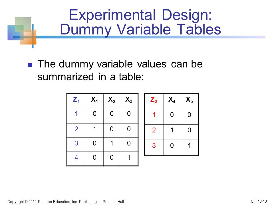 Experimental Design: Dummy Variable Tables