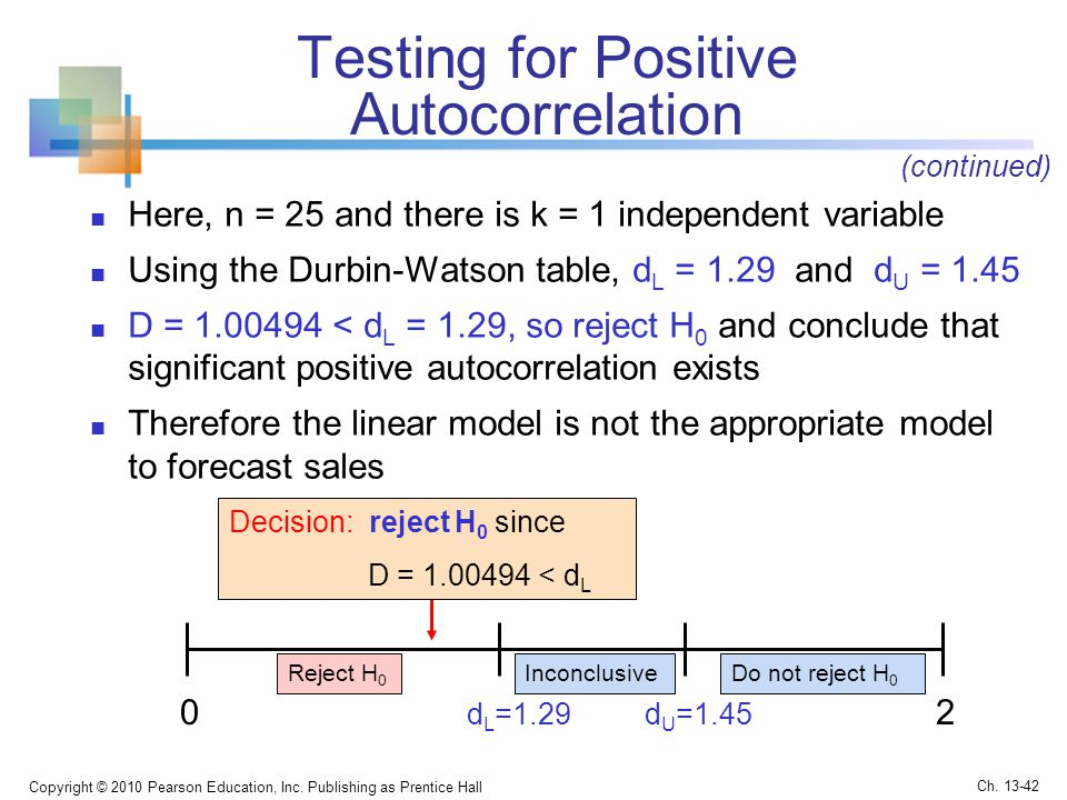 Testing for Positive Autocorrelation