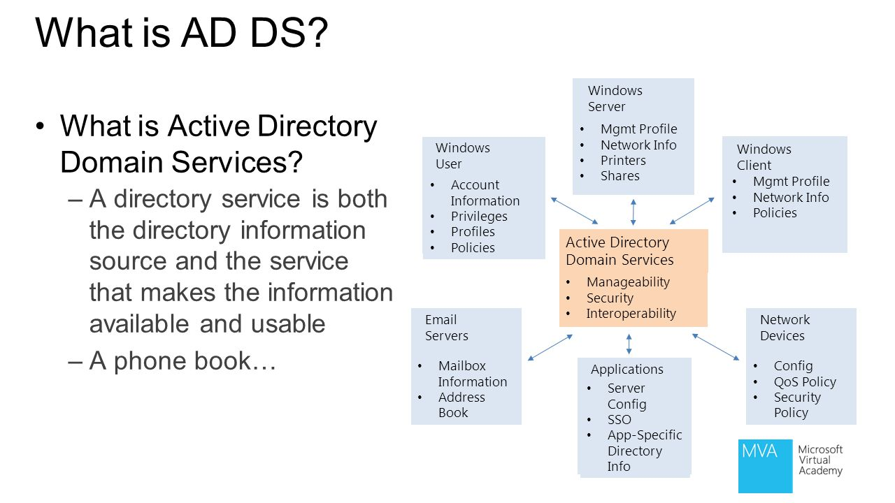 What is AD DS What is Active Directory Domain Services