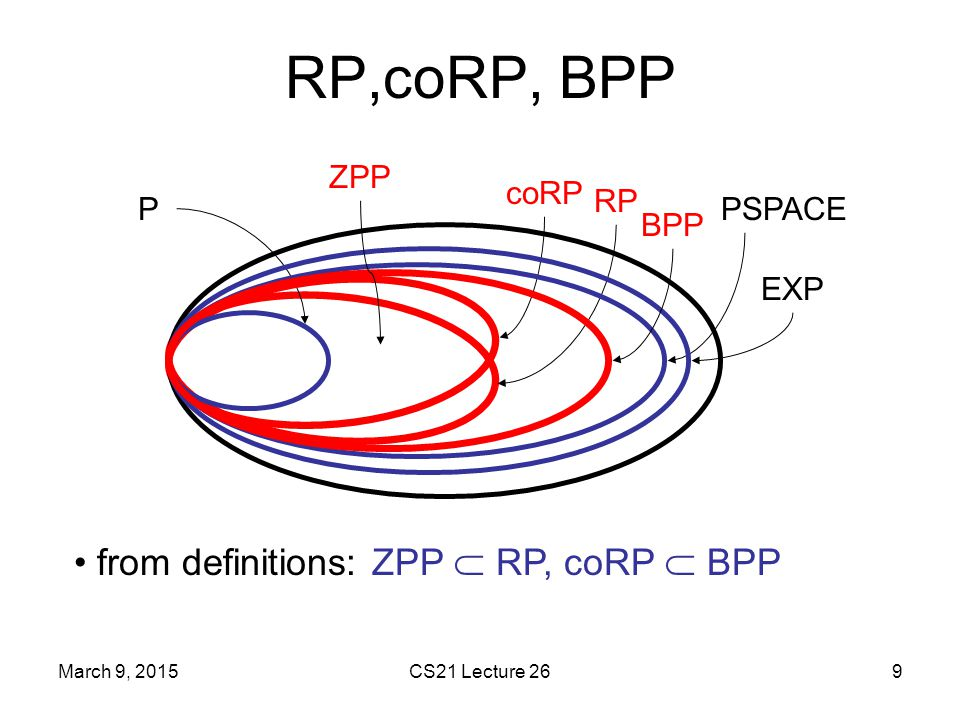 RP,coRP, BPP from definitions: ZPP  RP, coRP  BPP ZPP coRP RP P
