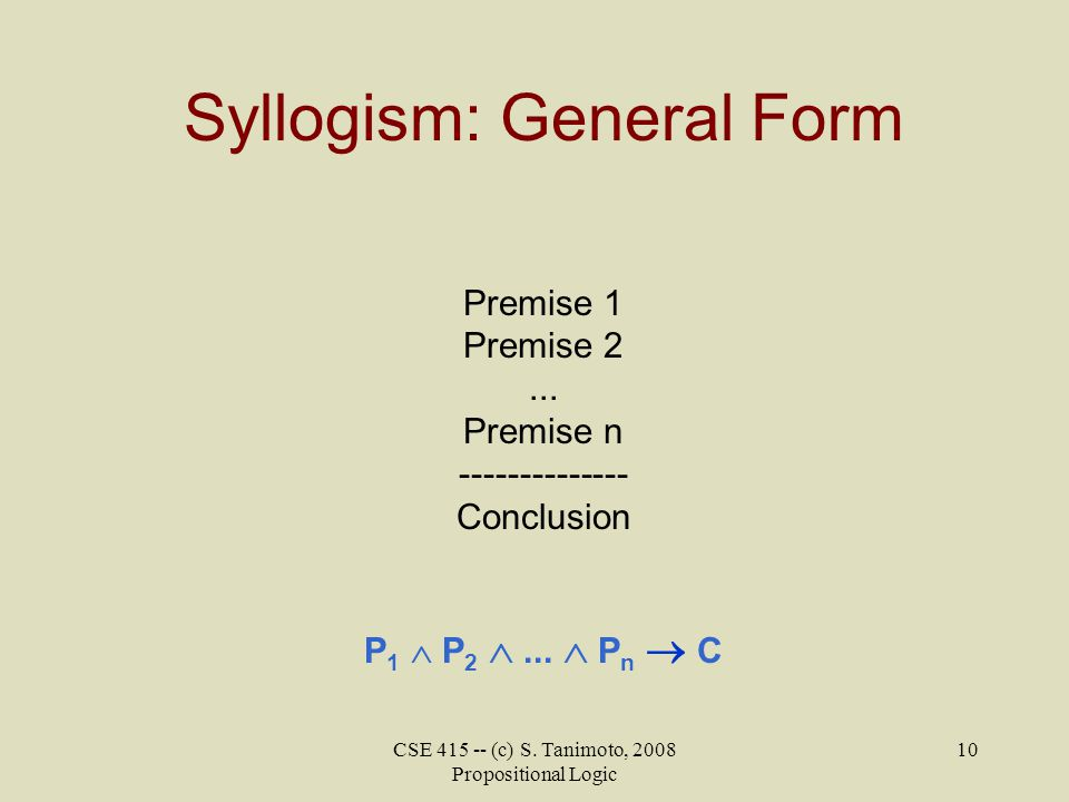Syllogism: General Form