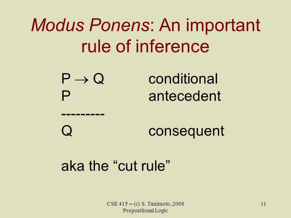 Modus Ponens: An important rule of inference