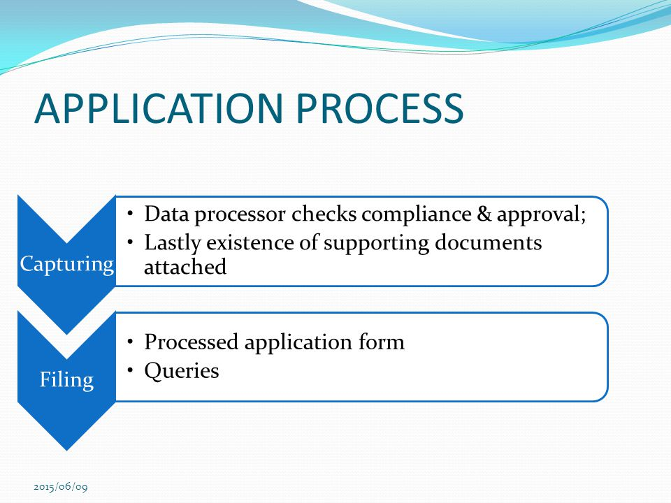 APPLICATION PROCESS 2017/04/16 Capturing