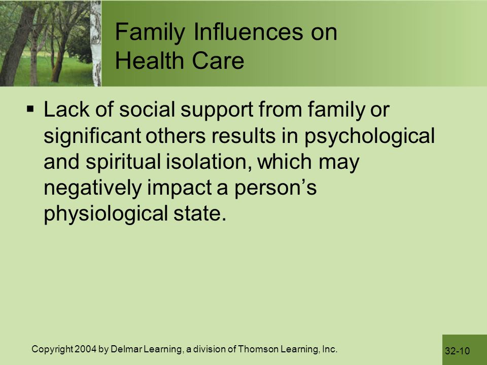 Family Influences on Health Care