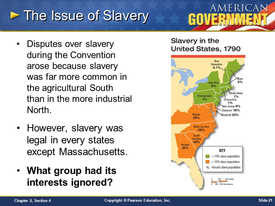 what problem arose because georgia did not allow slavery