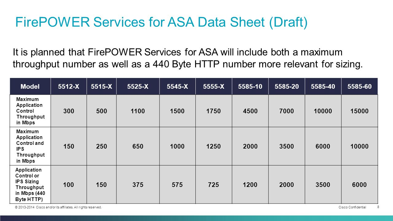FirePOWER Services for ASA Sizing Guidance and Performance