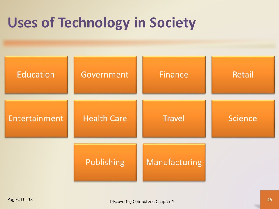 Uses of Technology in Society