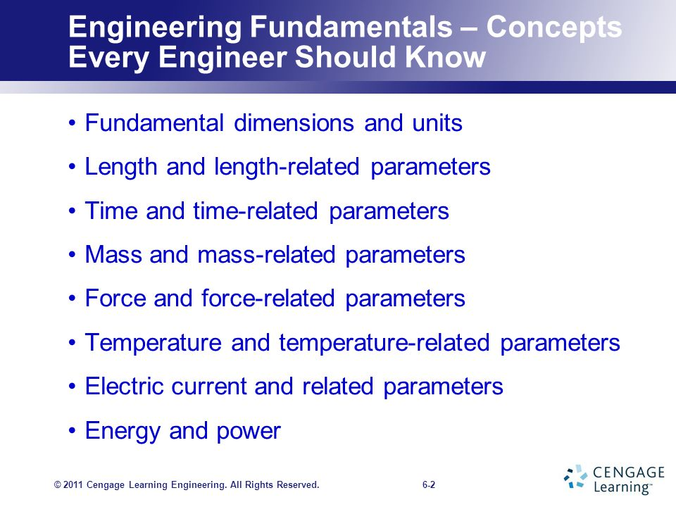 CHAPTER 6 Fundamental Dimensions And Units Ppt Download