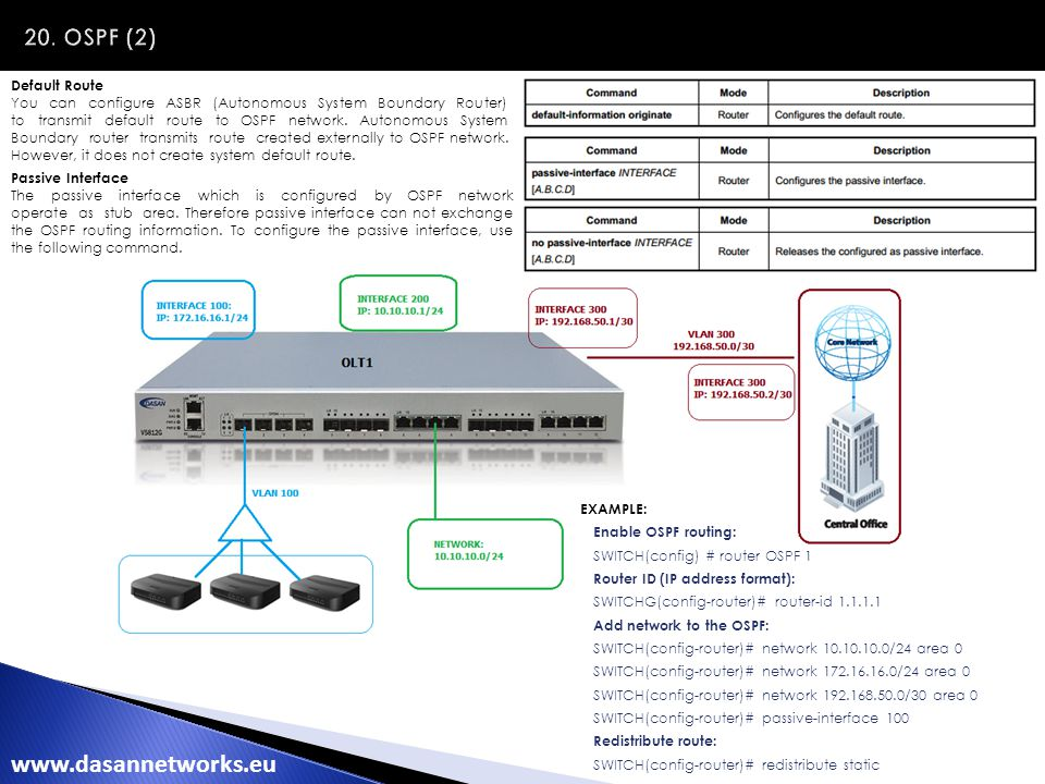 DASAN NETWORKS GPON Training - ppt download