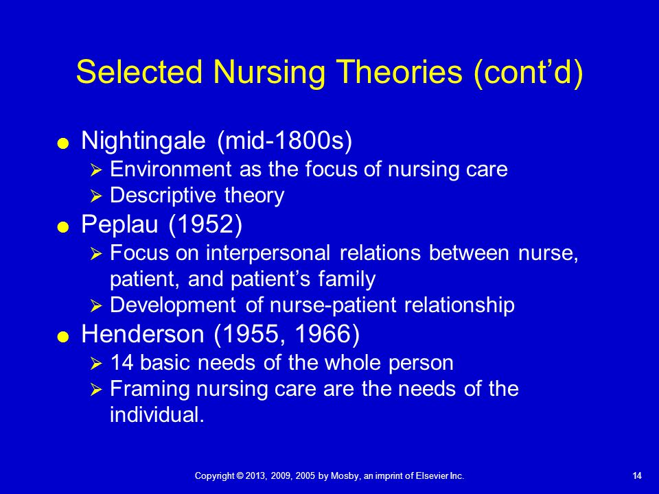 application of imogene king s theory Imogene king goal attainment theory: dr imogene m king was the foremost nurse theorist of the 20th century her years of clinical experience, education, critical thinking abilities and belief system qualified her to make an enormous impact on the practice and goals of nursing with her nursing theory.