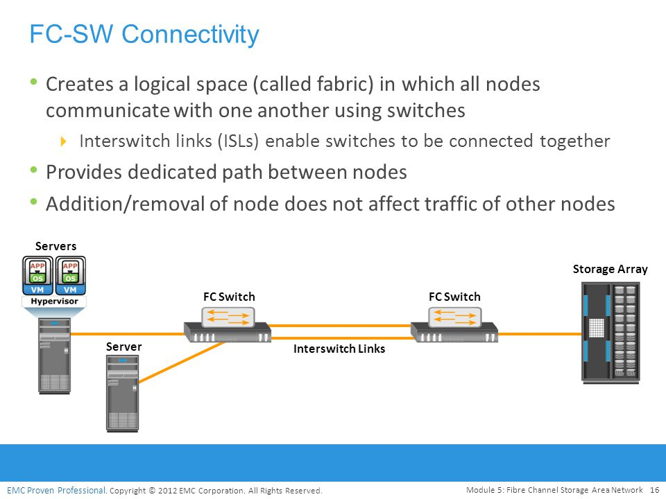 Module – 5 Fibre channel storage area network (FC SAN) - ppt video