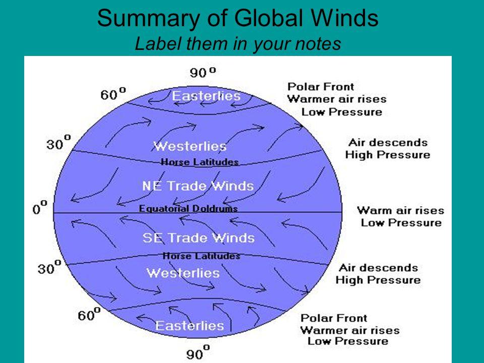 Global Winds Diagram Labels Circuit Diagram Symbols