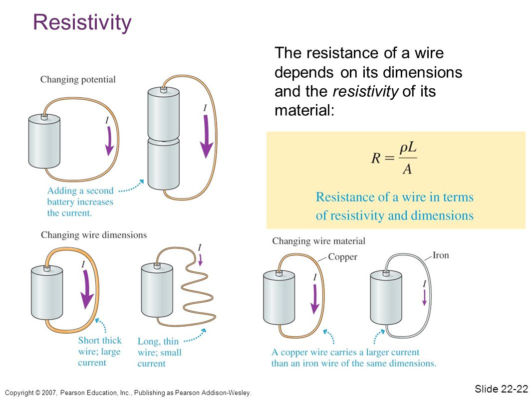 an introduction to the dependant variable and the resistance of the wire Specifications: description: features with 200w rated power, 12 ohm resistance, tubular shaped body, variable resistors with one adjustable band metal wire is wound on the ceramic tube coated with.