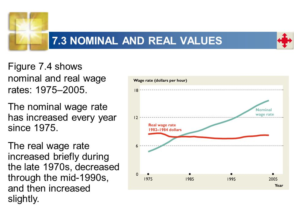 7.3 NOMINAL AND REAL VALUES