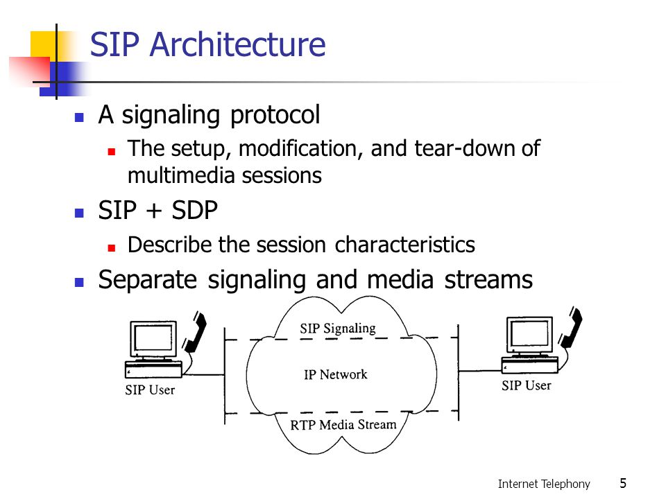 5 sip architecture a signaling protocol