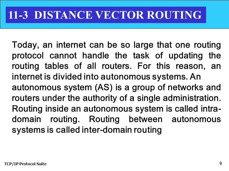 Chapter 11 Unicast Routing Protocols - ppt video online download
