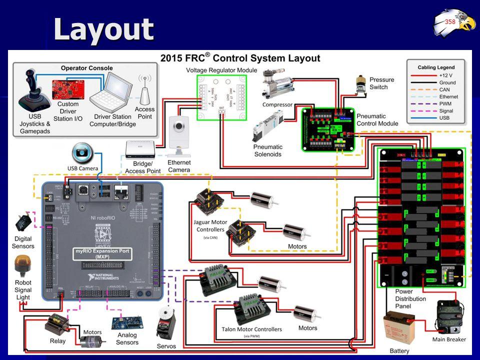 2015 Beta Control System Brunswick Eruption November 8, ppt video ...
