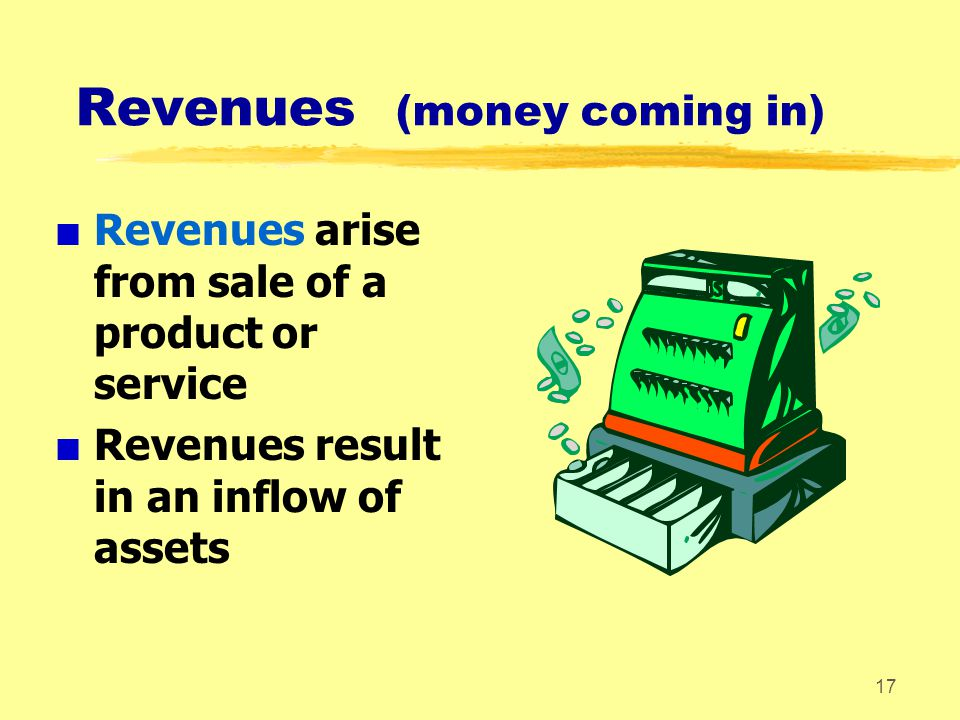 Revenues (money coming in)