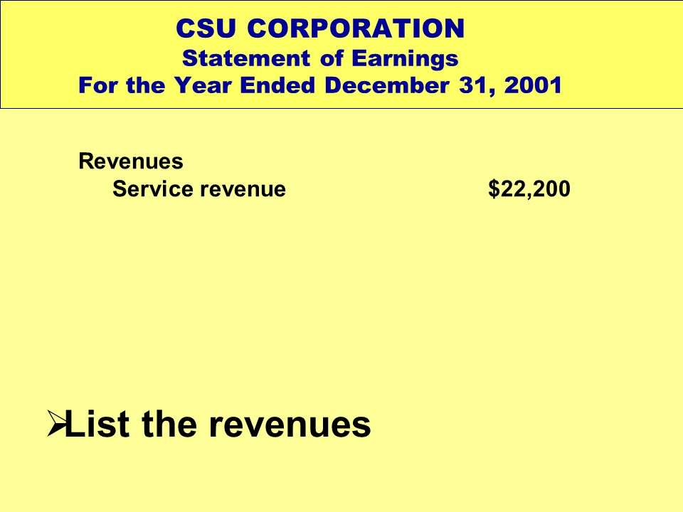 CSU CORPORATION Statement of Earnings For the Year Ended December 31, 2001