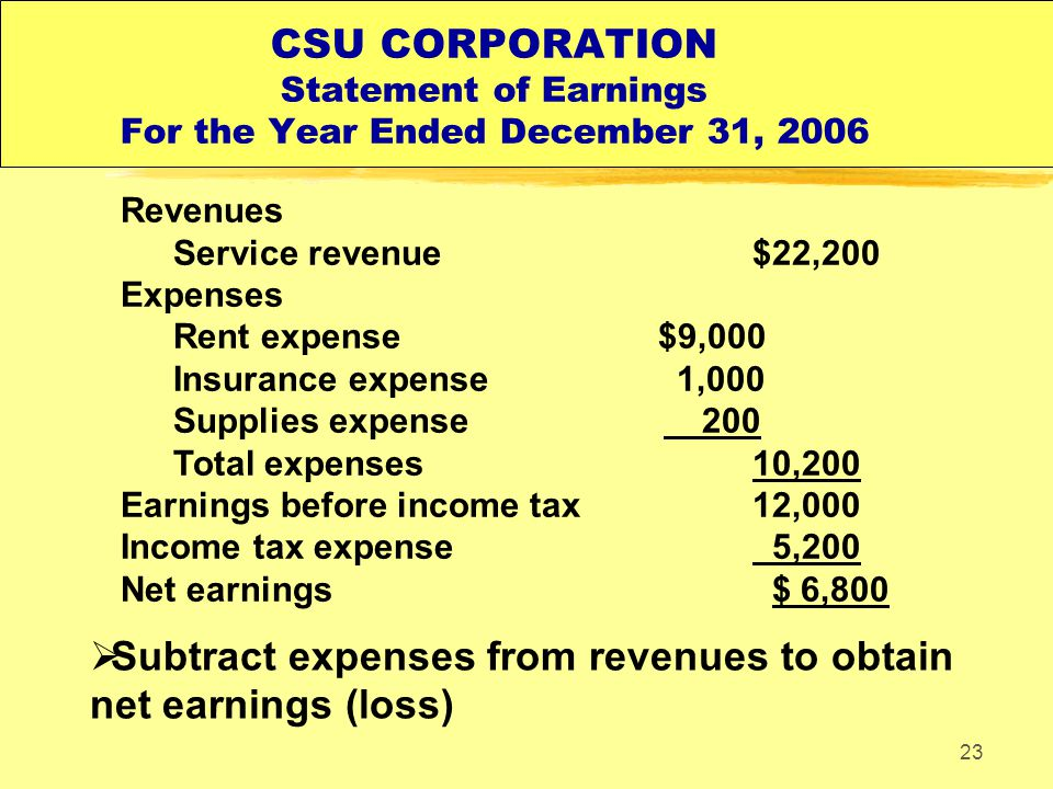 Subtract expenses from revenues to obtain net earnings (loss)