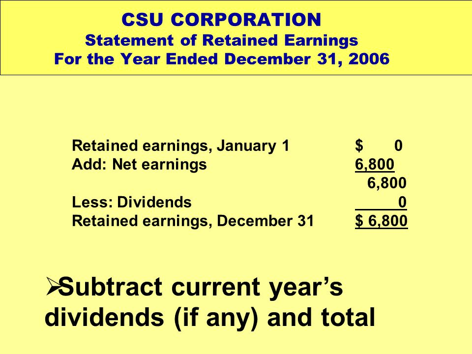 Subtract current year's dividends (if any) and total