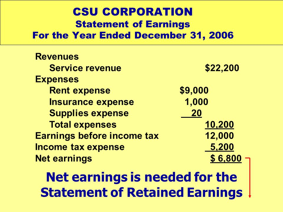 Net earnings is needed for the Statement of Retained Earnings