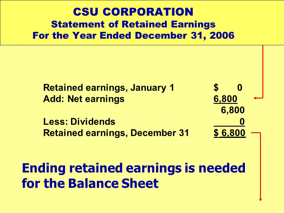 Ending retained earnings is needed for the Balance Sheet