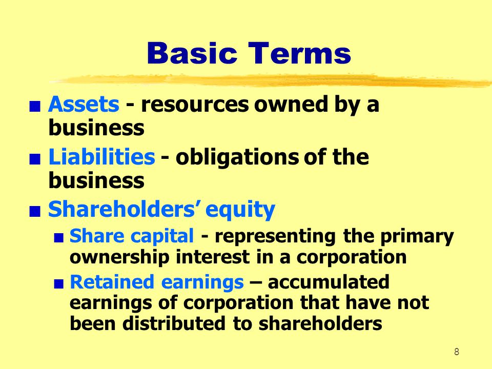 Basic Terms Assets - resources owned by a business