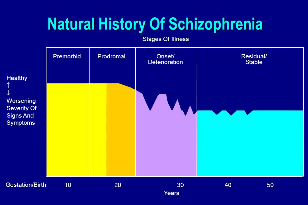 Patient Story: Schizophrenia - American Psychiatric Association