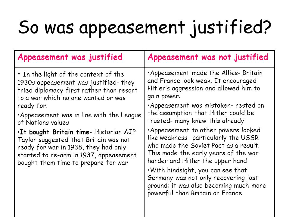 was the policy of appeasement justified