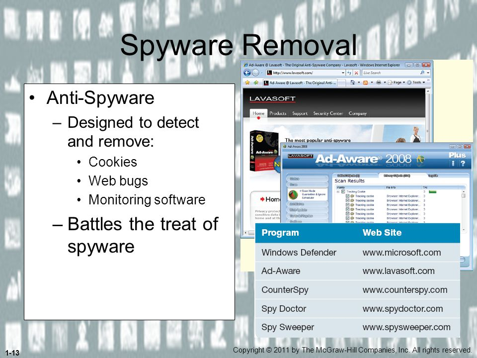 Chapter 10 Privacy and Security McGraw-Hill - ppt video
