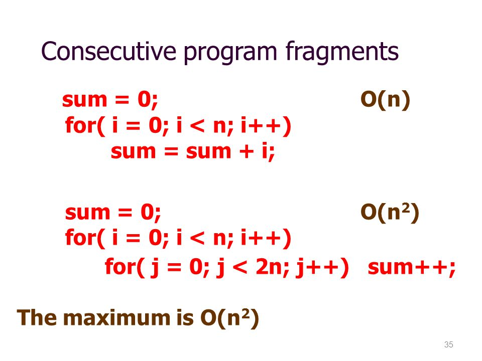 Consecutive program fragments